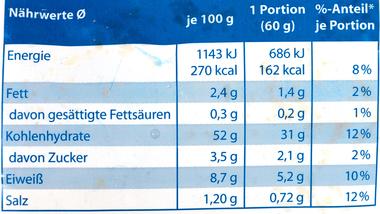 EAN:4306205839220 Weizenbroetchen 600g Pack 10 St. je Beutel   bei Wellonga 1,49 €